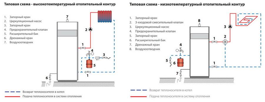 kotel-gazovyj-konord6.jpg